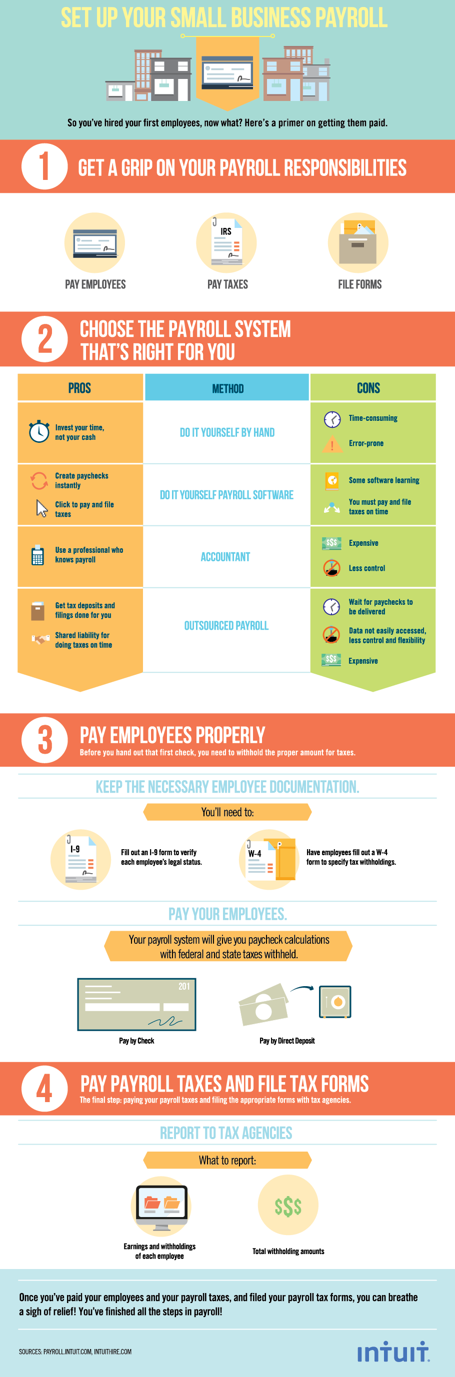 How to handle payroll easily